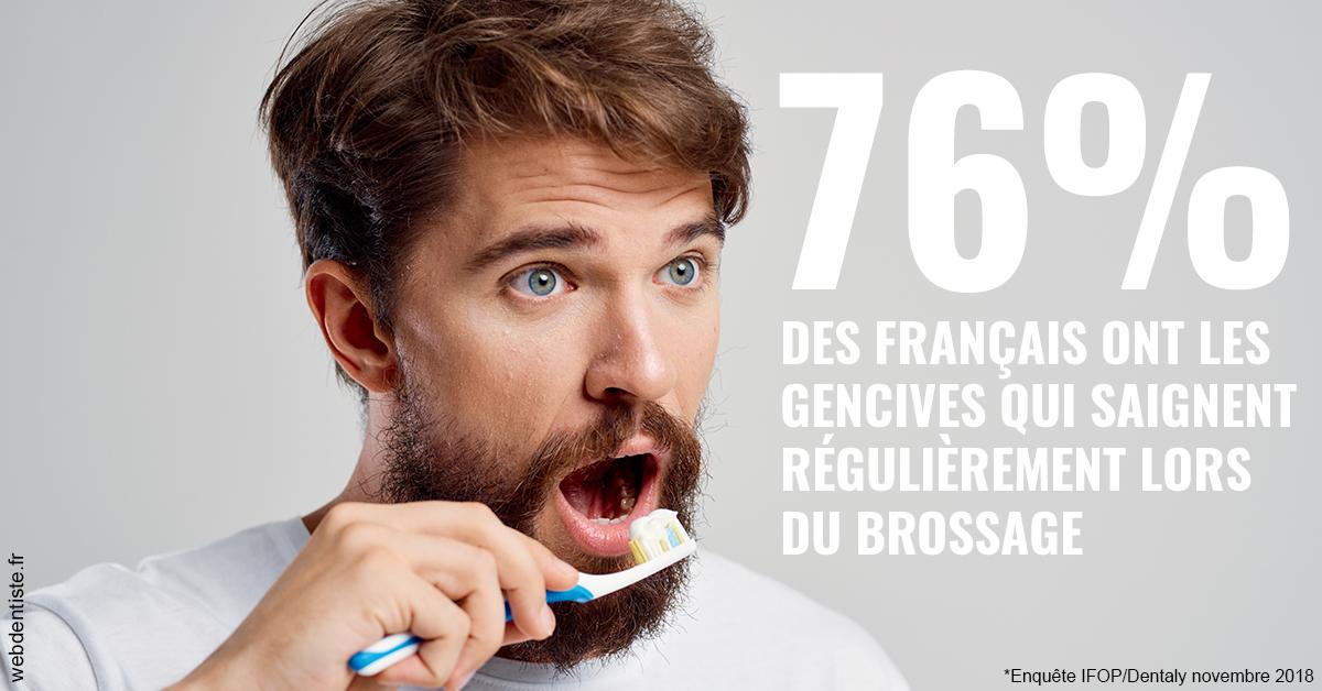 https://dr-caroline-maignan.chirurgiens-dentistes.fr/76% des Français 2