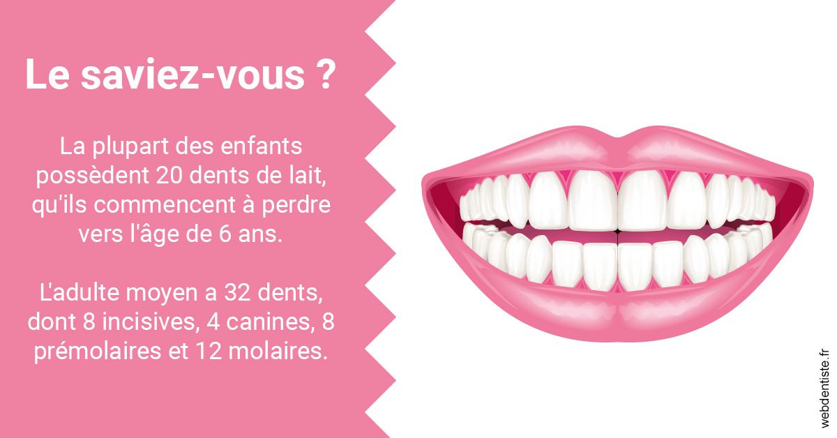 https://dr-caroline-maignan.chirurgiens-dentistes.fr/Dents de lait 2